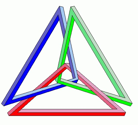 Linked Triangles